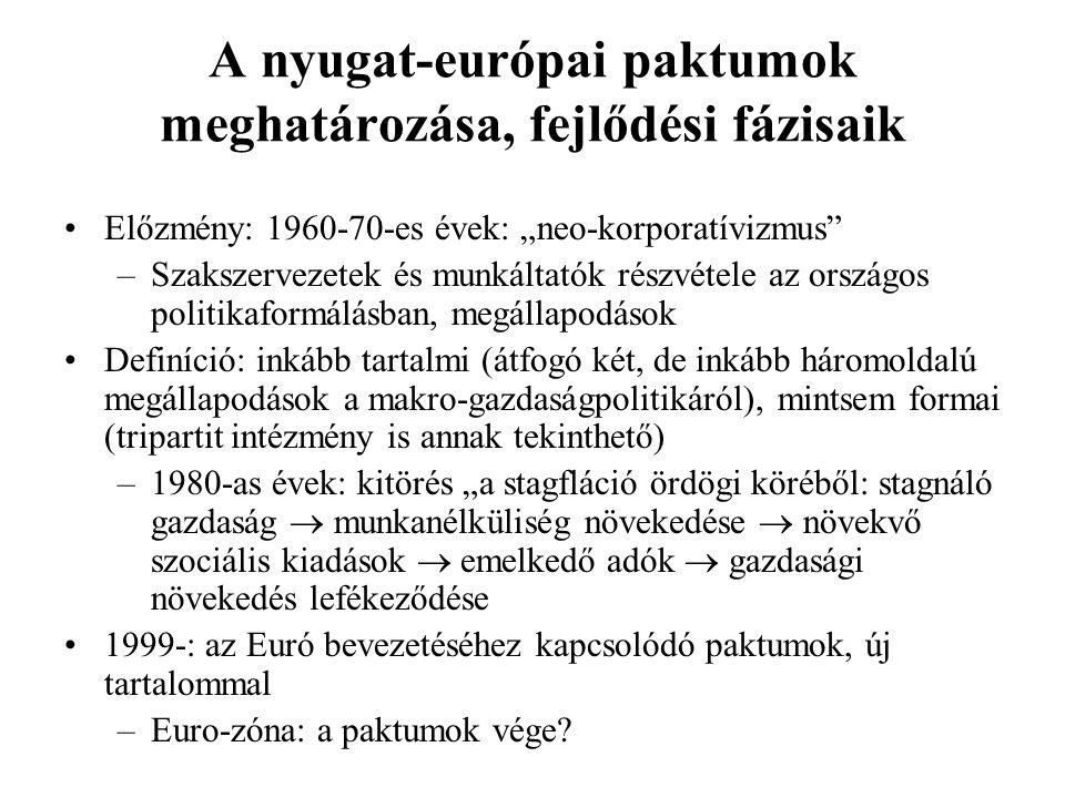"""A nyugat-európai paktumok meghatározása, fejlődési fázisaik Előzmény: 1960-70-es évek: """"neo-korporatívizmus –Szakszervezetek és munkáltatók részvétele az országos politikaformálásban, megállapodások Definíció: inkább tartalmi (átfogó két, de inkább háromoldalú megállapodások a makro-gazdaságpolitikáról), mintsem formai (tripartit intézmény is annak tekinthető) –1980-as évek: kitörés """"a stagfláció ördögi köréből: stagnáló gazdaság  munkanélküliség növekedése  növekvő szociális kiadások  emelkedő adók  gazdasági növekedés lefékeződése 1999-: az Euró bevezetéséhez kapcsolódó paktumok, új tartalommal –Euro-zóna: a paktumok vége?"""