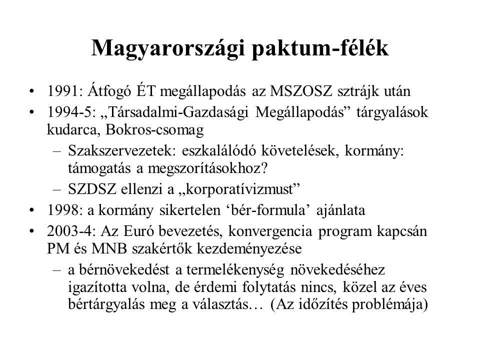 """Magyarországi paktum-félék 1991: Átfogó ÉT megállapodás az MSZOSZ sztrájk után 1994-5: """"Társadalmi-Gazdasági Megállapodás tárgyalások kudarca, Bokros-csomag –Szakszervezetek: eszkalálódó követelések, kormány: támogatás a megszorításokhoz."""