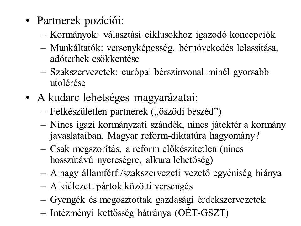 """Partnerek pozíciói: –Kormányok: választási ciklusokhoz igazodó koncepciók –Munkáltatók: versenyképesség, bérnövekedés lelassítása, adóterhek csökkentése –Szakszervezetek: európai bérszínvonal minél gyorsabb utolérése A kudarc lehetséges magyarázatai: –Felkészületlen partnerek (""""öszödi beszéd ) –Nincs igazi kormányzati szándék, nincs játéktér a kormány javaslataiban."""