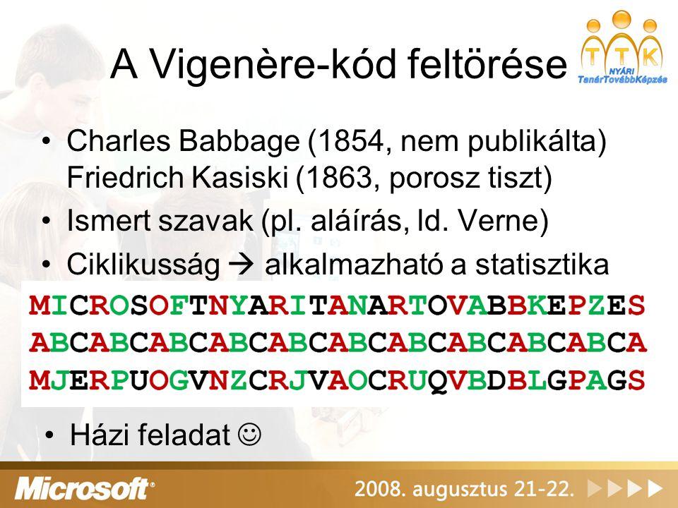 A Vigenère-kód feltörése Charles Babbage (1854, nem publikálta) Friedrich Kasiski (1863, porosz tiszt) Ismert szavak (pl. aláírás, ld. Verne) Ciklikus