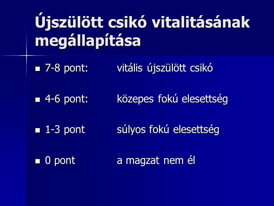 Újszülött csikó vitalitásának megállapítása 7-8 pont:vitális újszülött csikó 7-8 pont:vitális újszülött csikó 4-6 pont:közepes fokú elesettség 4-6 pont:közepes fokú elesettség 1-3 pontsúlyos fokú elesettség 1-3 pontsúlyos fokú elesettség 0 ponta magzat nem él 0 ponta magzat nem él