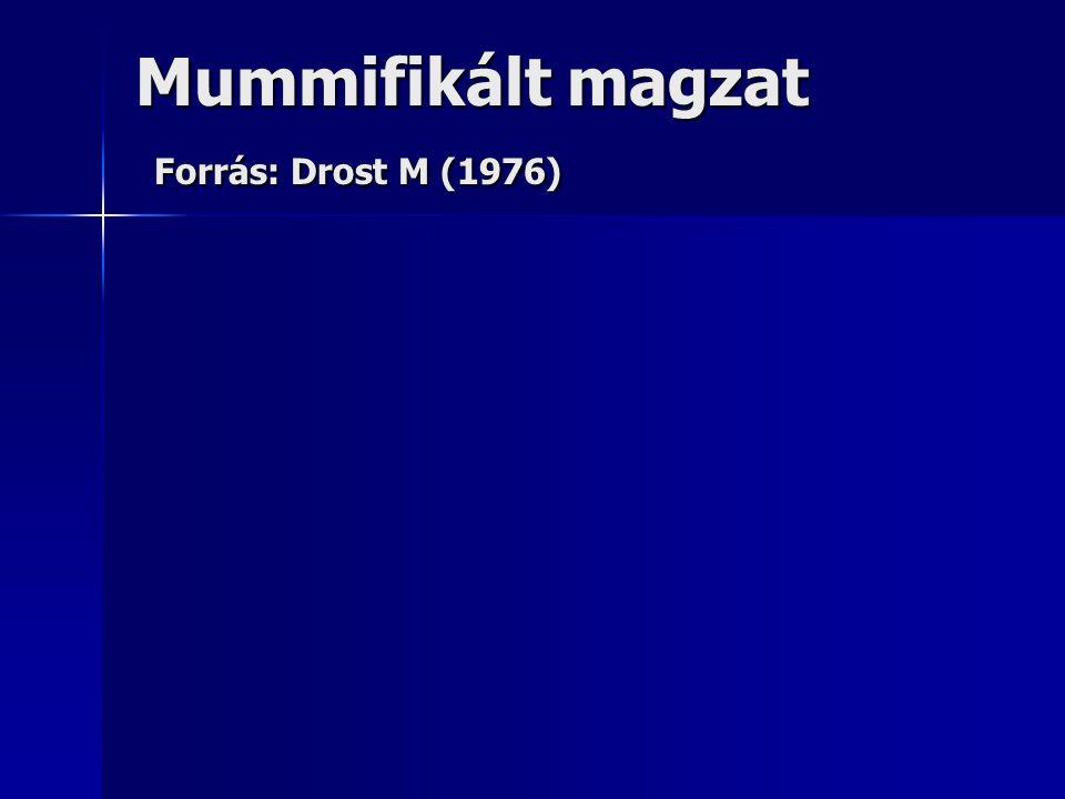 Mummifikált magzat Forrás: Drost M (1976)
