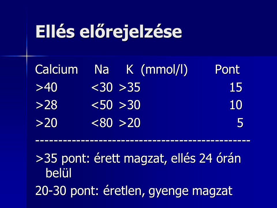 Ellés előrejelzése Calcium Na K (mmol/l) Pont >40 35 15 >28 30 10 >20 20 5 ------------------------------------------------ >35 pont: érett magzat, ellés 24 órán belül 20-30 pont: éretlen, gyenge magzat