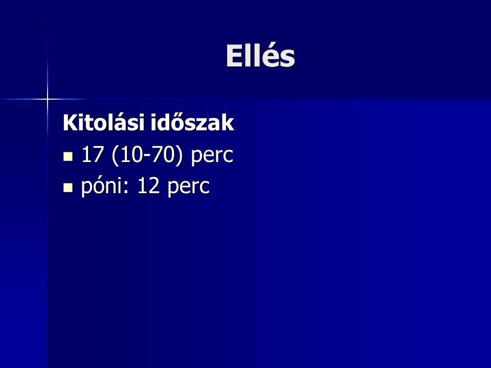Ellés Kitolási időszak 17 (10-70) perc 17 (10-70) perc póni: 12 perc póni: 12 perc