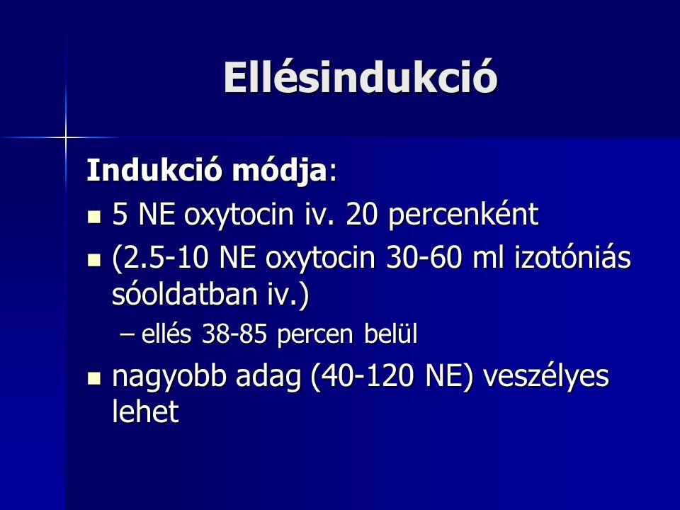 Ellésindukció Indukció módja: 5 NE oxytocin iv.20 percenként 5 NE oxytocin iv.