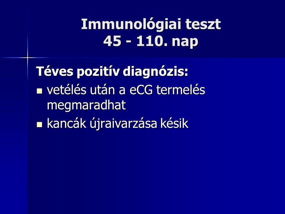 Immunológiai teszt 45 - 110. nap Téves pozitív diagnózis: vetélés után a eCG termelés megmaradhat vetélés után a eCG termelés megmaradhat kancák újrai