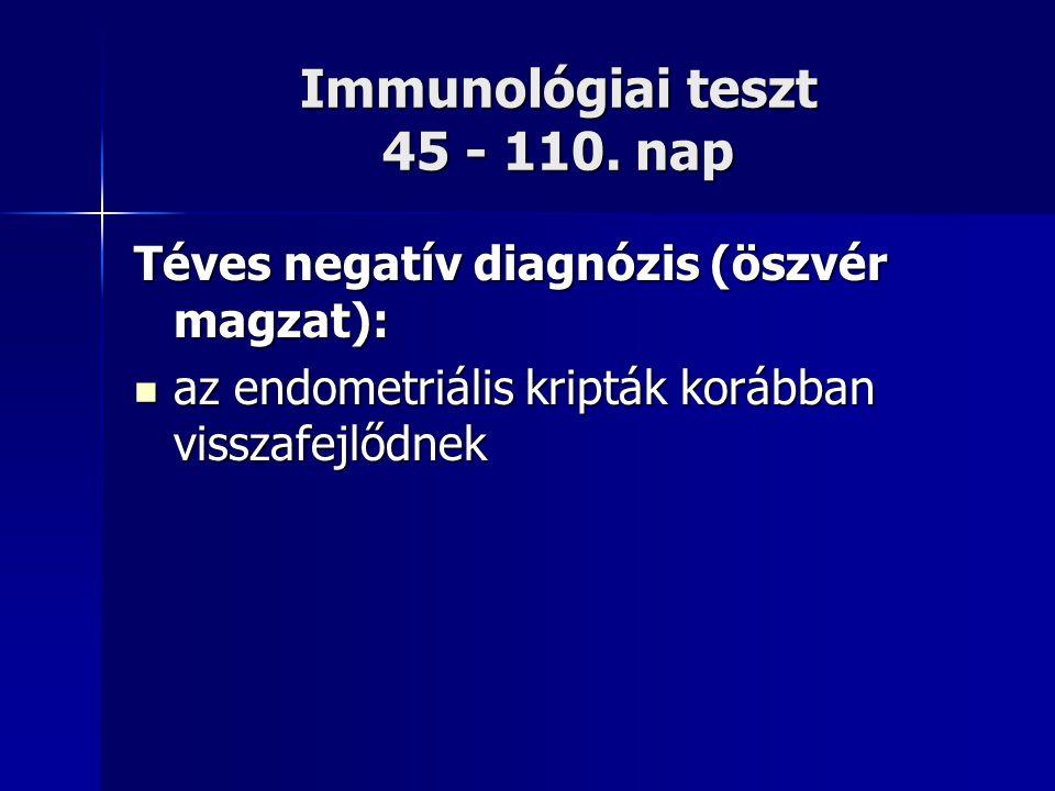 Immunológiai teszt 45 - 110. nap Téves negatív diagnózis (öszvér magzat): az endometriális kripták korábban visszafejlődnek az endometriális kripták k