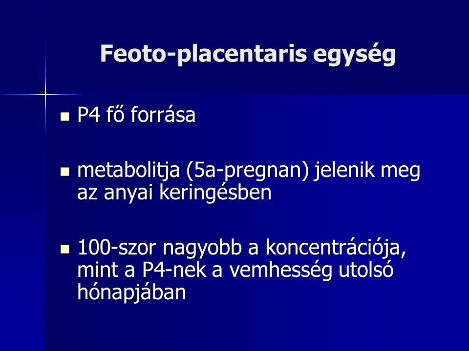 Feoto-placentaris egység P4 fő forrása P4 fő forrása metabolitja (5a-pregnan) jelenik meg az anyai keringésben metabolitja (5a-pregnan) jelenik meg az