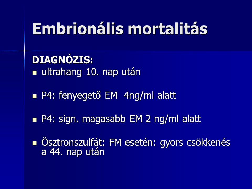 Embrionális mortalitás DIAGNÓZIS: ultrahang 10. nap után ultrahang 10. nap után P4: fenyegető EM 4ng/ml alatt P4: fenyegető EM 4ng/ml alatt P4: sign.