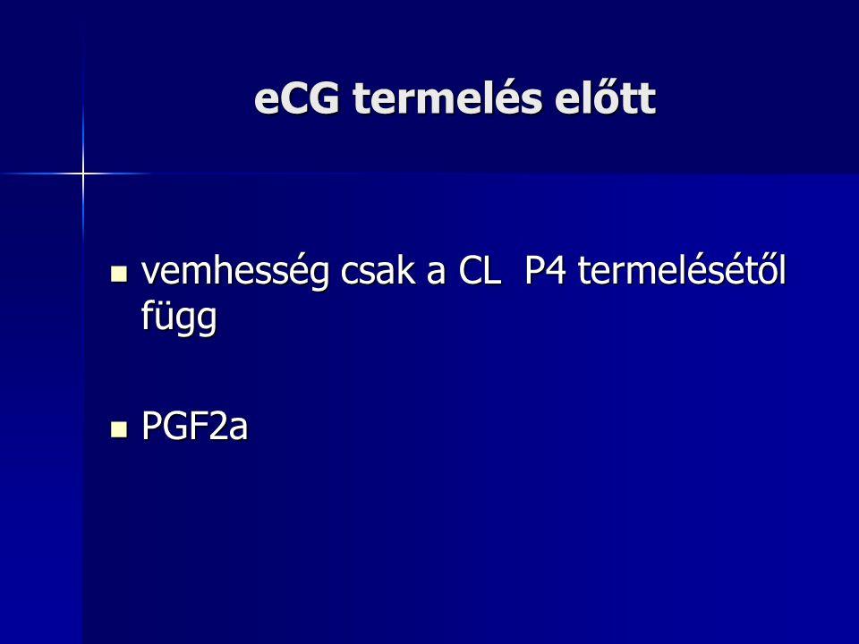eCG termelés előtt vemhesség csak a CL P4 termelésétől függ vemhesség csak a CL P4 termelésétől függ PGF2a PGF2a