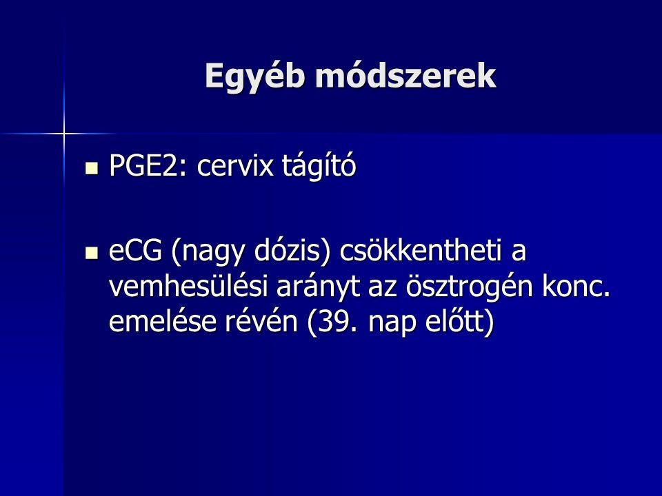 Egyéb módszerek PGE2: cervix tágító PGE2: cervix tágító eCG (nagy dózis) csökkentheti a vemhesülési arányt az ösztrogén konc. emelése révén (39. nap e