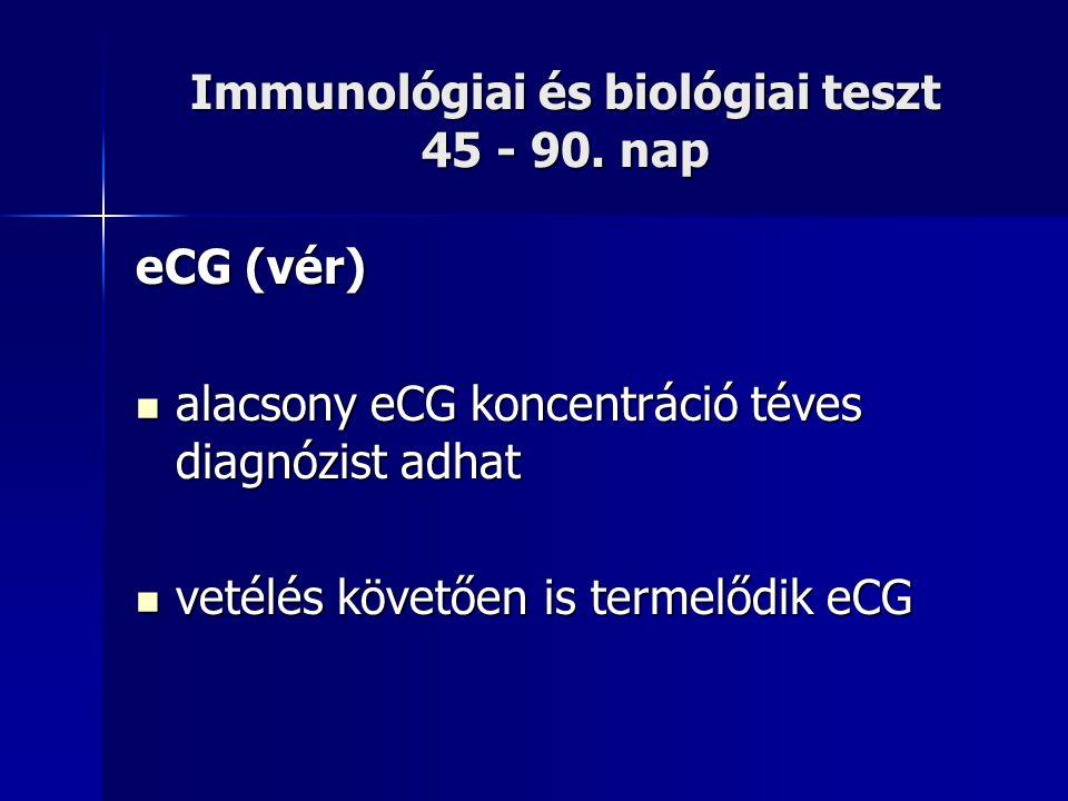 Immunológiai és biológiai teszt 45 - 90. nap eCG (vér) alacsony eCG koncentráció téves diagnózist adhat alacsony eCG koncentráció téves diagnózist adh