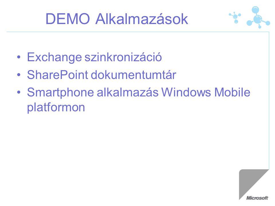 DEMO Alkalmazások Exchange szinkronizáció SharePoint dokumentumtár Smartphone alkalmazás Windows Mobile platformon