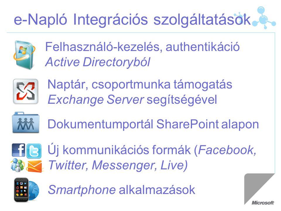 e-Napló Integrációs szolgáltatások Smartphone alkalmazások Naptár, csoportmunka támogatás Exchange Server segítségével Dokumentumportál SharePoint alapon Felhasználó-kezelés, authentikáció Active Directoryból Új kommunikációs formák (Facebook, Twitter, Messenger, Live)