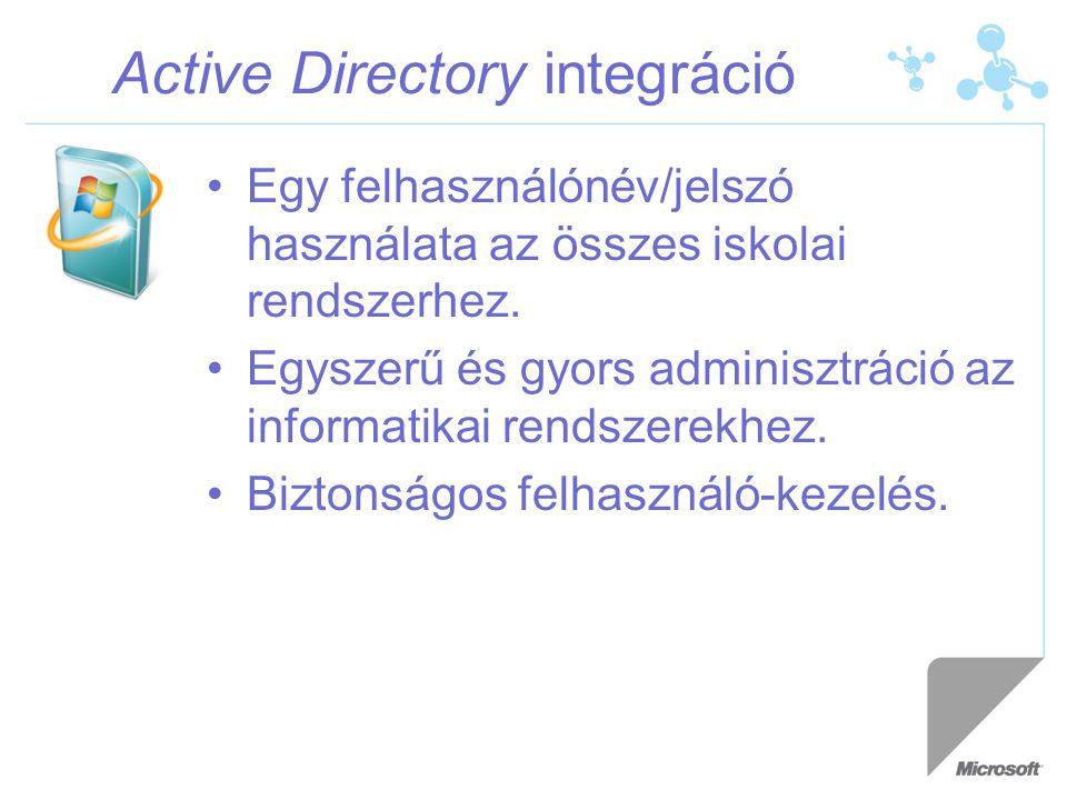 Active Directory integráció Egy felhasználónév/jelszó használata az összes iskolai rendszerhez.