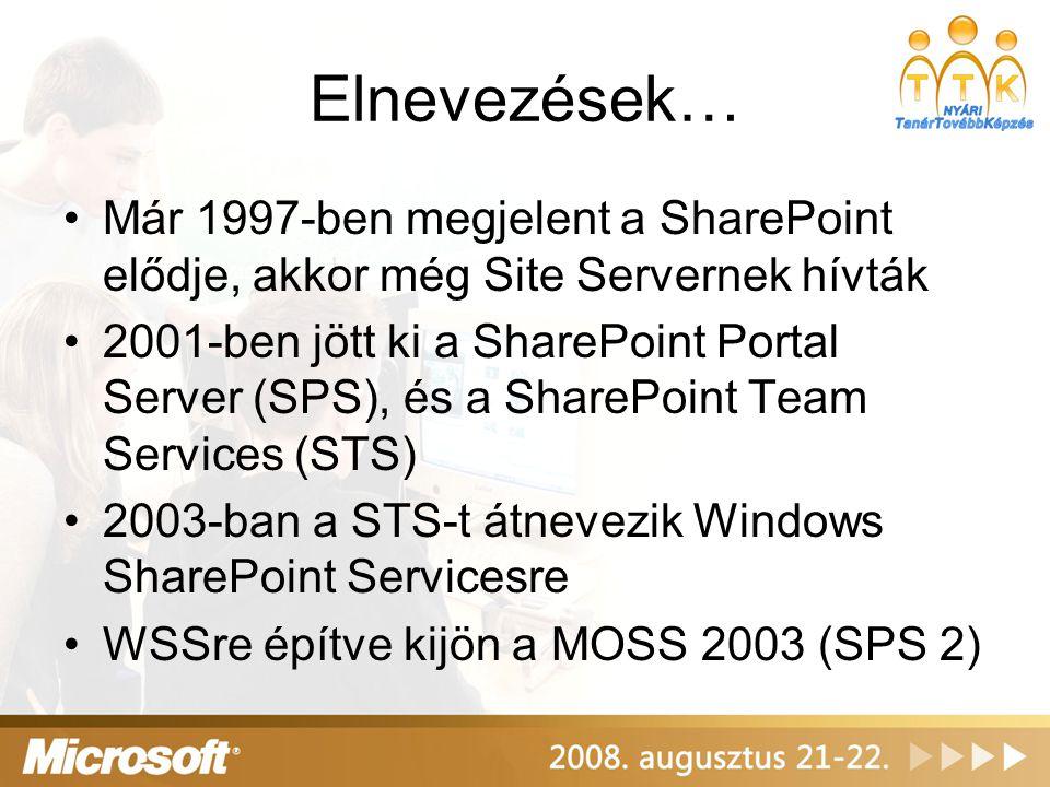 Elnevezések… Már 1997-ben megjelent a SharePoint elődje, akkor még Site Servernek hívták 2001-ben jött ki a SharePoint Portal Server (SPS), és a SharePoint Team Services (STS) 2003-ban a STS-t átnevezik Windows SharePoint Servicesre WSSre építve kijön a MOSS 2003 (SPS 2)