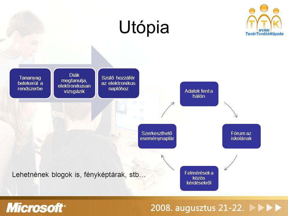 """Hatékony csoportmunka Dok./Feladatok/naptár, blog-ok wiki-k, e- mail integráció, projekt kezelés """"egyszerűbb , Outlook Integráció, offline elérés Hozzáférés szabályozás Site Design, Web-s Tartalomkezelés, fejlesztés, testre szabás Információk és emberek hatékony felkutatása Nagyvállalati skálázhatóság, adat keresés, relevancia alapú keresés Információgyűjtés Web-s innovatív űrlap alapú kiszolgálás, LOB akciók, bővíthető, SSO Üzleti alkamazás platform Server oldali Excel és adat visualizáció, Report Center, BI Web Part-ok, KPI/Dashboard-ok Tartalom életciklus kezelés Integrált dokumentumkezelés, rekordkezelés, Web-es tartalomkezelés, házirendek, munkafolyamatok Üzleti intelligencia Űrlapok Keresés Tartalomkezelés Együttműködés Portál Platform Szolgáltatások Munkaterületek, Mgmt, Biztonság, Adattárolás, Topológia, Webhely modell SharePoint 2007 funkcionális területei"""