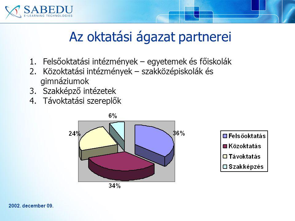 2002. december 09. Az oktatási ágazat partnerei 1.