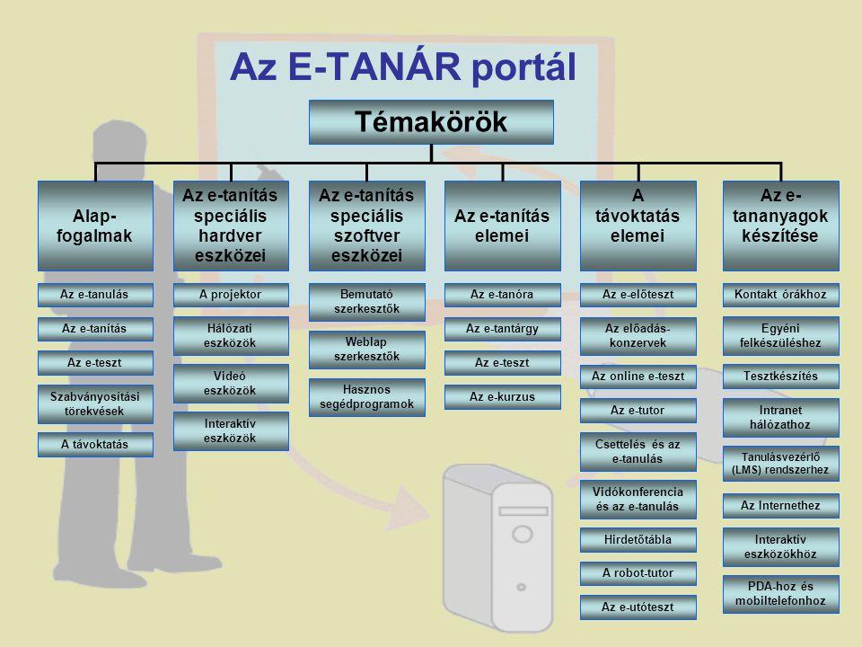 Témakörök Alap- fogalmak Az e-tanítás speciális hardver eszközei Az e-tanítás speciális szoftver eszközei Az e-tanítás elemei A távoktatás elemei Az e- tananyagok készítése Az e-tanítás Az e-teszt Szabványosítási törekvések A távoktatás Az e-tanulás Egyéni felkészüléshez Tesztkészítés Intranet hálózathoz Tanulásvezérlő (LMS) rendszerhez Az Internethez PDA-hoz és mobiltelefonhoz Kontakt órákhoz Az előadás- konzervek Az online e-teszt Az e-tutor Az e-utóteszt Az e-előteszt Az e-tantárgy Az e-teszt Az e-kurzus Az e-tanóra Weblap szerkesztők Hasznos segédprogramok Bemutató szerkesztők Hálózati eszközök Videó eszközök Interaktív eszközök A projektor Az E-TANÁR portál A robot-tutor Interaktív eszközökhöz Hirdetőtábla Csettelés és az e-tanulás Vidókonferencia és az e-tanulás