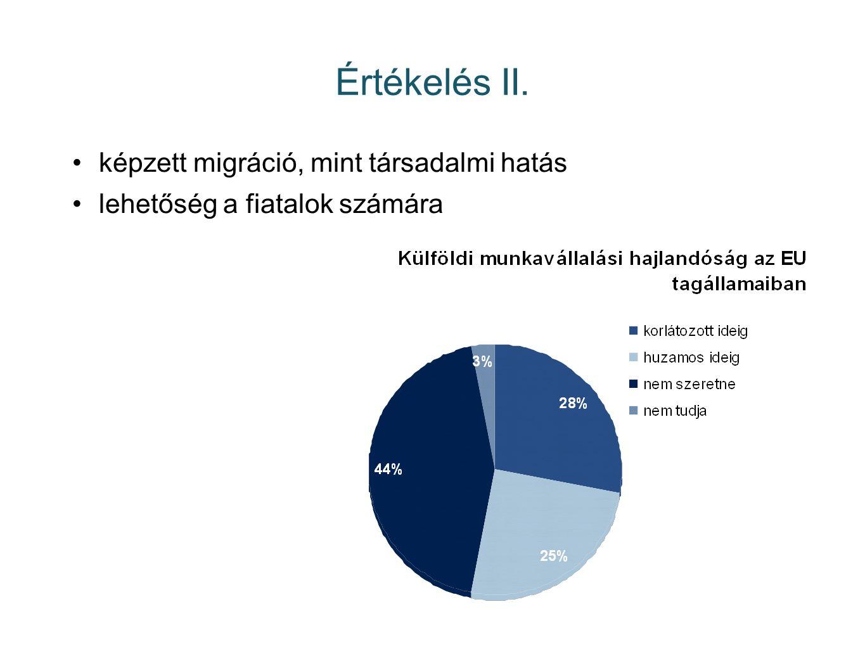 Értékelés II. képzett migráció, mint társadalmi hatás lehetőség a fiatalok számára