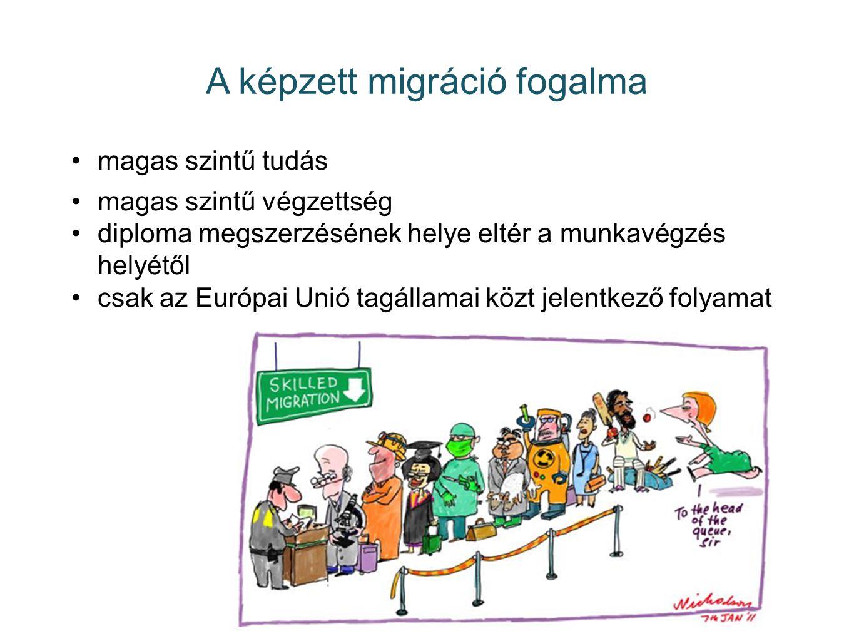 A képzett migráció fogalma magas szintű tudás magas szintű végzettség diploma megszerzésének helye eltér a munkavégzés helyétől csak az Európai Unió t