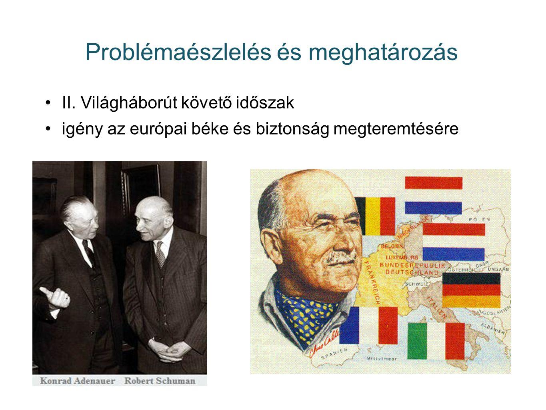 Közpolitikai alternatívák politikai integráció lassabban mélyülő integráció több eltérő érdek nehezebb érdekegyeztetés demokrácia érvényesítése Robert Schuman gazdasági integráció kölcsönös ellenőrzés közös piac gazdasági egymásrautaltság Paul-Hanri Spaak gyorsabb együttműködés kevesebb eltérő érdek