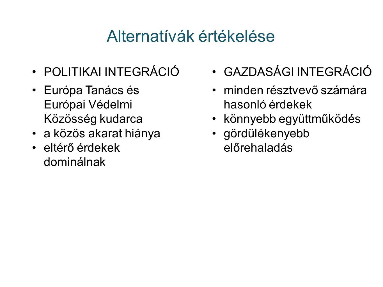 Alternatívák értékelése POLITIKAI INTEGRÁCIÓ Európa Tanács és Európai Védelmi Közösség kudarca a közös akarat hiánya eltérő érdekek dominálnak GAZDASÁ