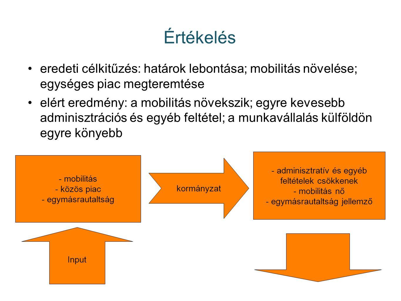 Értékelés eredeti célkitűzés: határok lebontása; mobilitás növelése; egységes piac megteremtése elért eredmény: a mobilitás növekszik; egyre kevesebb