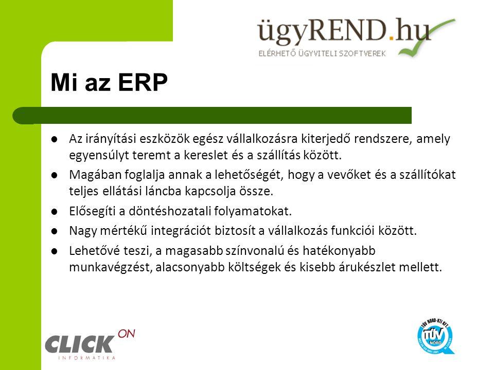 ERP folyamatok Értékesítési előrejelzés Értékesítés és működés szervezés Szállítókat minősítő rendszerek Tervezési rendszerek ERPES ERP és ES műveletek ERP műveletek, melyek nem részei az ES-nek ES műveletek, melyek nem részei az ERP-nek Működés szervezés Kapacitástervezés Anyagigény tervezés Elosztási igény tervezés Vevői megrendelések bevitele és vállalása Számlák analitika Főkönyv Készpénz menedzsment Vevői kapcsolat menedzsment Humán erőforrás Adattárolás