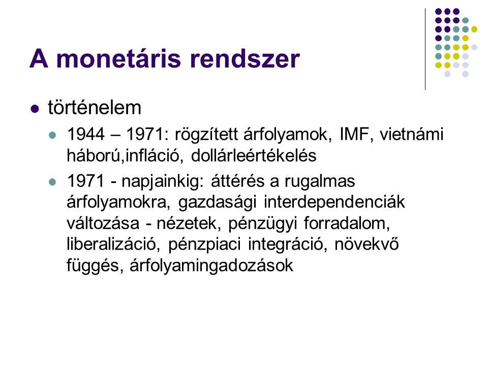 A monetáris rendszer történelem 1944 – 1971: rögzített árfolyamok, IMF, vietnámi háború,infláció, dollárleértékelés 1971 - napjainkig: áttérés a rugalmas árfolyamokra, gazdasági interdependenciák változása - nézetek, pénzügyi forradalom, liberalizáció, pénzpiaci integráció, növekvő függés, árfolyamingadozások