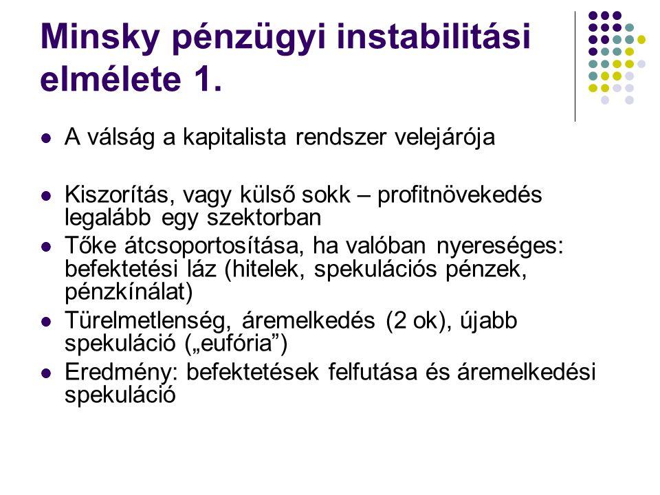 Minsky pénzügyi instabilitási elmélete 1.