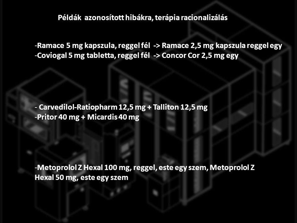 Példák azonosított hibákra, terápia racionalizálás -Ramace 5 mg kapszula, reggel fél -> Ramace 2,5 mg kapszula reggel egy -Coviogal 5 mg tabletta, reggel fél -> Concor Cor 2,5 mg egy - Carvedilol-Ratiopharm 12,5 mg + Talliton 12,5 mg -Pritor 40 mg + Micardis 40 mg -Metoprolol Z Hexal 100 mg, reggel, este egy szem, Metoprolol Z Hexal 50 mg, este egy szem