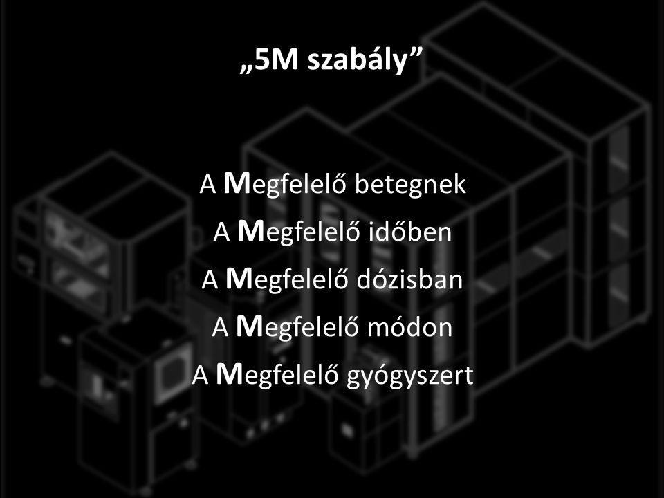 """A M egfelelő betegnek A M egfelelő időben A M egfelelő dózisban A M egfelelő módon A M egfelelő gyógyszert """"5M szabály"""