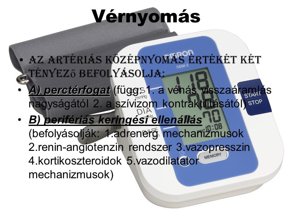 Vérnyomás Az artériás középnyomás értékét két tényez ő befolyásolja: A) perctérfogatA) perctérfogat (függ: 1. a vénás visszaáramlás nagyságától 2. a s