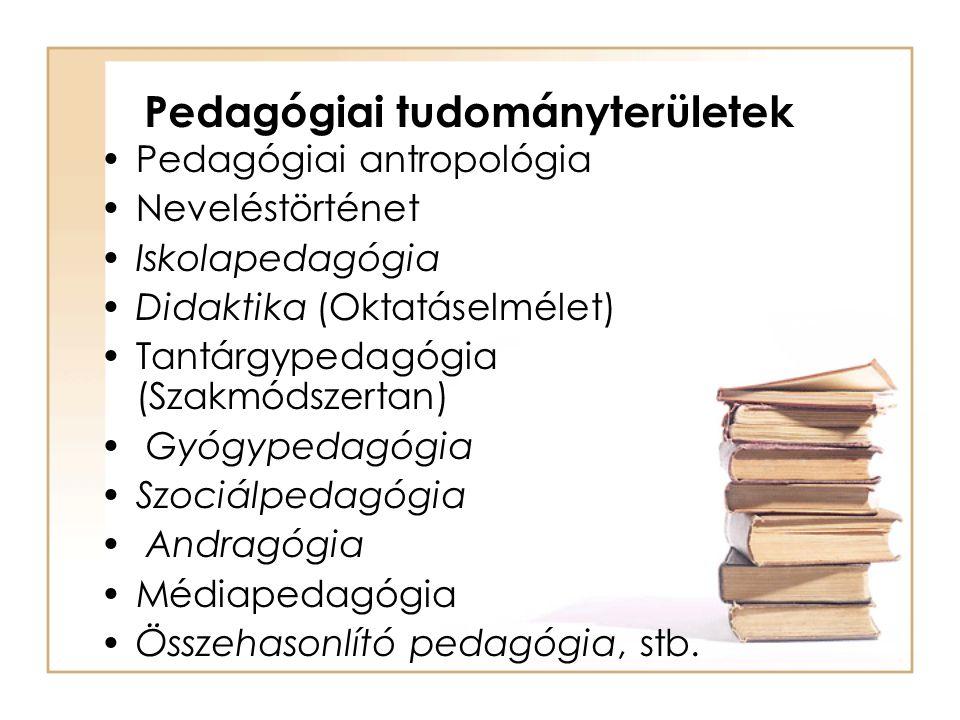 Pedagógiai tudományterületek Pedagógiai antropológia Neveléstörténet Iskolapedagógia Didaktika (Oktatáselmélet) Tantárgypedagógia (Szakmódszertan) Gyó