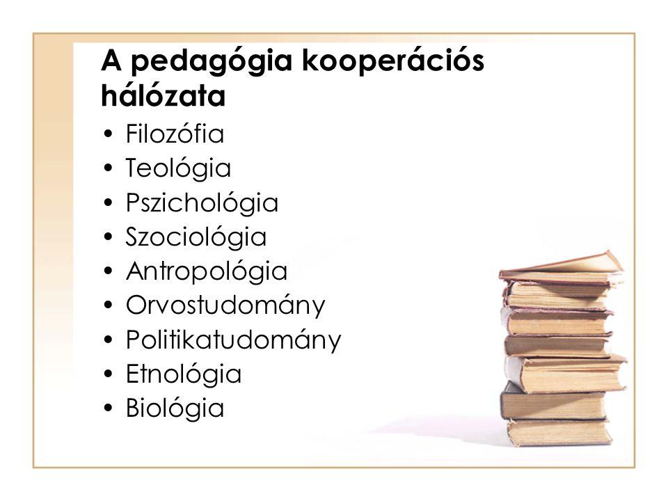 A pedagógia kooperációs hálózata Filozófia Teológia Pszichológia Szociológia Antropológia Orvostudomány Politikatudomány Etnológia Biológia