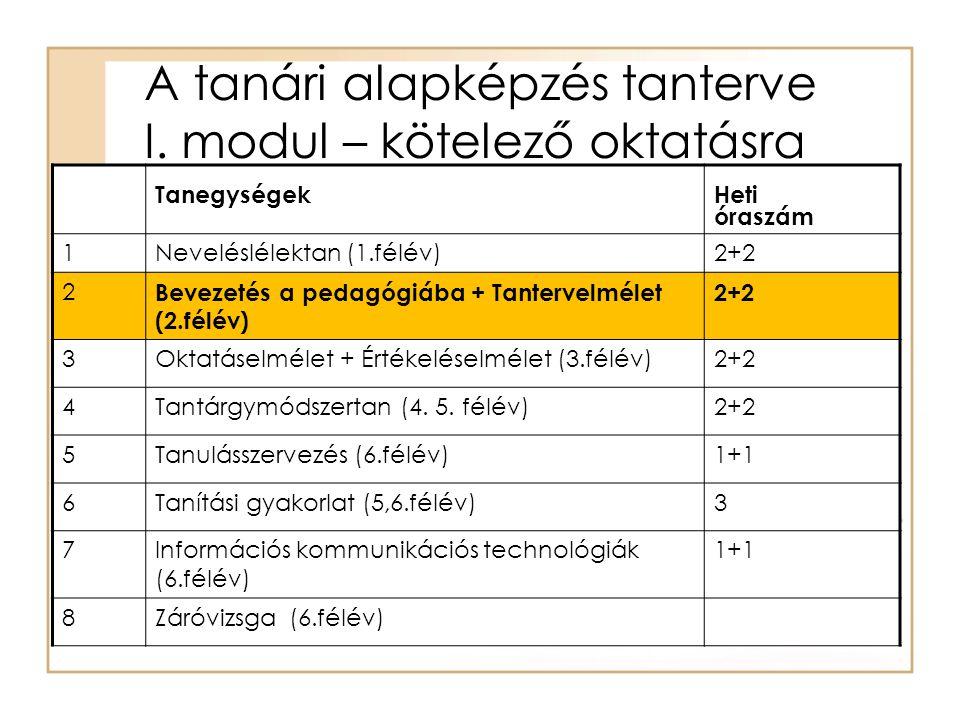 A tanári alapképzés tanterve I. modul – kötelező oktatásra Tanegységek Heti óraszám 1Neveléslélektan (1.félév)2+2 2 Bevezetés a pedagógiába + Tanterve