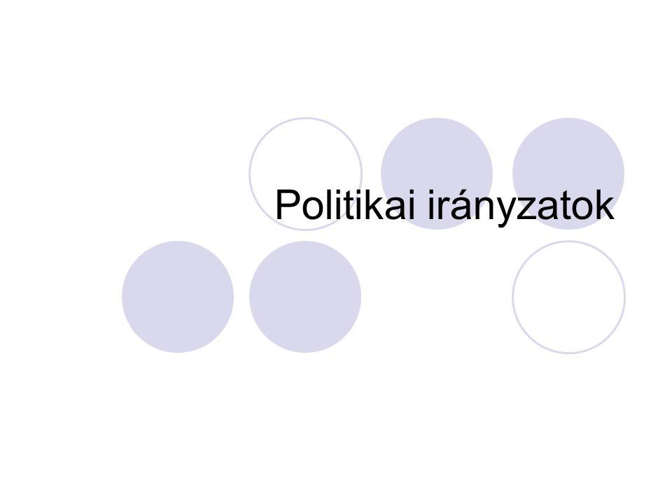 Politikai irányzatok