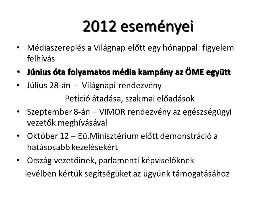 2012 eseményei Médiaszereplés a Világnap előtt egy hónappal: figyelem felhívás Június óta folyamatos média kampány az ÖME együtt Június óta folyamatos