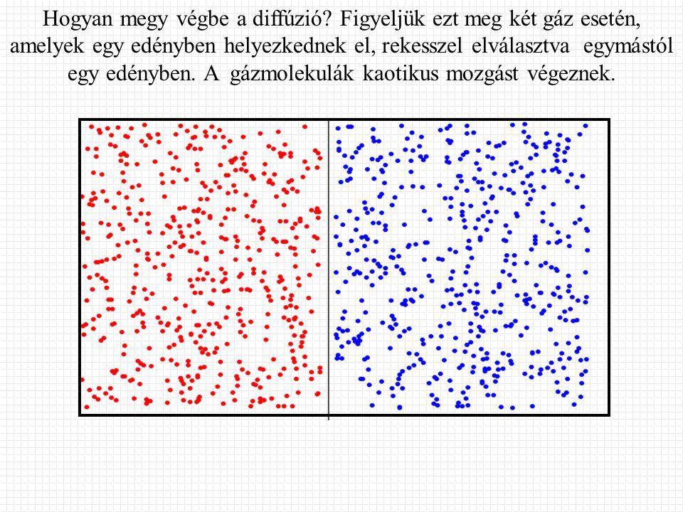 Hogyan megy végbe a diffúzió? Figyeljük ezt meg két gáz esetén, amelyek egy edényben helyezkednek el, rekesszel elválasztva egymástól egy edényben. A