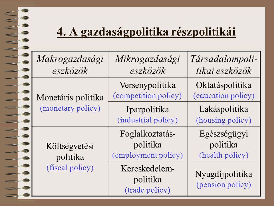 4. A gazdaságpolitika részpolitikái Makrogazdasági eszközök Mikrogazdasági eszközök Társadalompoli- tikai eszközök Monetáris politika (monetary policy