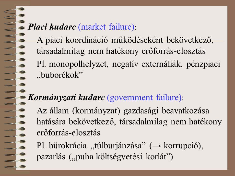 Piaci kudarc (market failure) : A piaci koordináció működéseként bekövetkező, társadalmilag nem hatékony erőforrás-elosztás Pl. monopolhelyzet, negatí