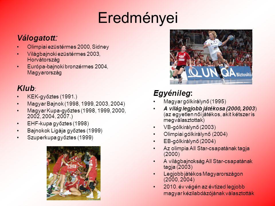 Eredményei Válogatott : Olimpiai ezüstérmes 2000, Sidney Világbajnoki ezüstérmes 2003, Horvátország Európa-bajnoki bronzérmes 2004, Magyarország Klub : KEK-győztes (1991.) Magyar Bajnok (1998, 1999, 2003, 2004) Magyar Kupa-győztes (1998, 1999, 2000, 2002, 2004, 2007.) EHF-kupa győztes (1998) Bajnokok Ligája győztes (1999) Szuperkupa győztes (1999) Egyénileg: Magyar gólkirálynő (1995) A világ legjobb játékosa (2000, 2003) (az egyetlen női játékos, akit kétszer is megválasztottak) VB-gólkirálynő (2003) Olimpiai gólkirálynő (2004) EB-gólkirálynő (2004) Az olimpia All Star-csapatának tagja (2000) A világbajnokság All Star-csapatának tagja (2003) Legjobb játékos Magyarországon (2000, 2004) 2010.