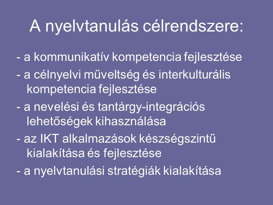 A kommunikatív kompetencia kialakításának elemei: Nyelvi kompetencia Szociolingvisztikai kompetencia Szövegkompetencia
