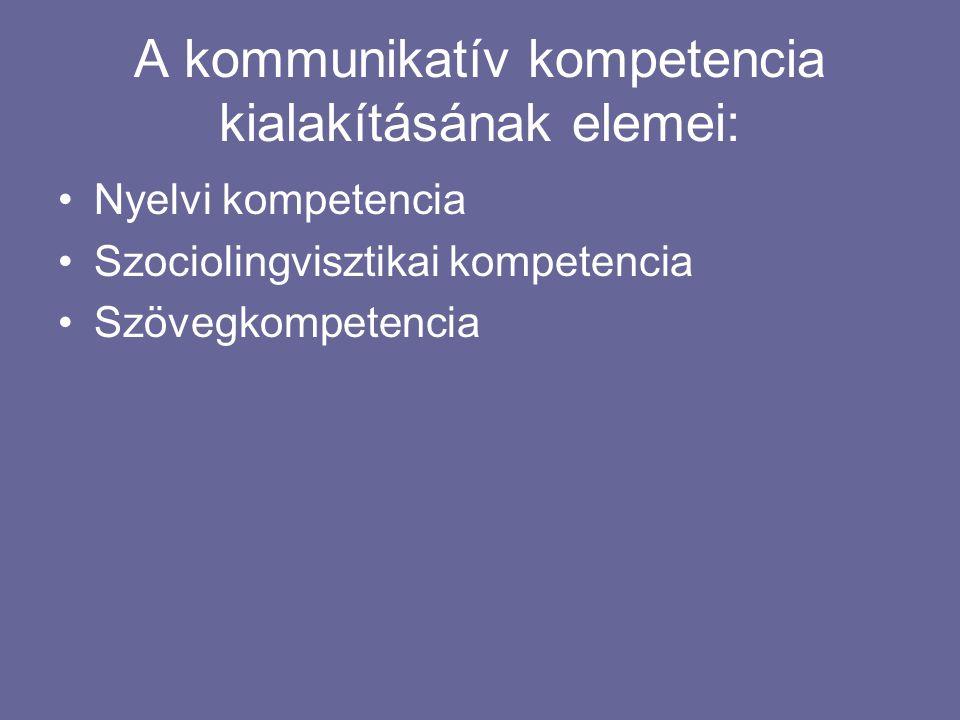 Nyelvi kompetencia Lexikai Grammatikai Szemantikai Fonológiaiismeretek Morfológiai Helyesírási Olvasott és hallott szöveg értése, beszédkészség, interakció, íráskészségen keresztül valósul meg.