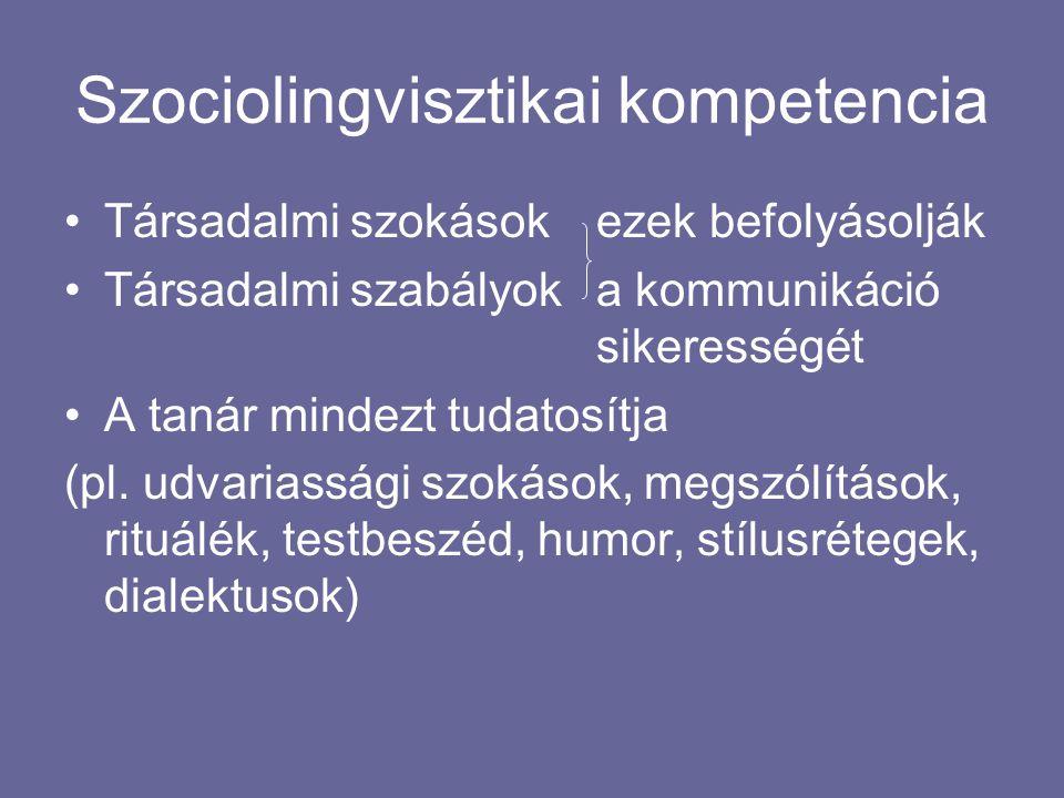 A szövegkompetencia Szöveg felépítése Koherenciát szolgáló elemek a beszélt és írott nyelvben Az interakció szabályai Szövegtípusok nyelvi elemei