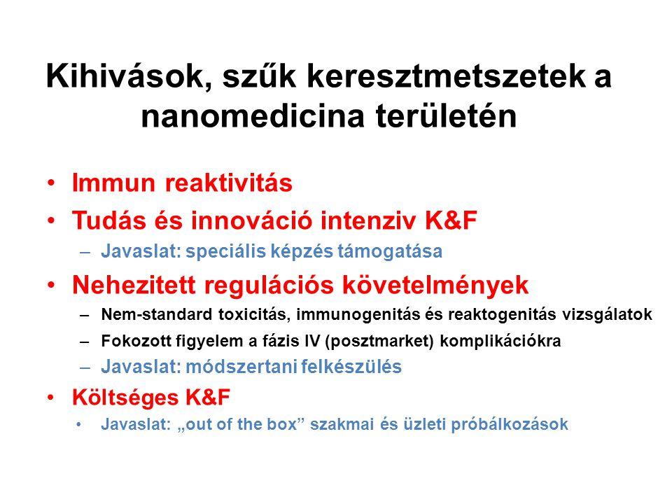 """Kihivások, szűk keresztmetszetek a nanomedicina területén Immun reaktivitás Tudás és innováció intenziv K&F –Javaslat: speciális képzés támogatása Nehezitett regulációs követelmények –Nem-standard toxicitás, immunogenitás és reaktogenitás vizsgálatok –Fokozott figyelem a fázis IV (posztmarket) komplikációkra –Javaslat: módszertani felkészülés Költséges K&F Javaslat: """"out of the box szakmai és üzleti próbálkozások"""