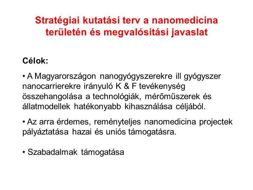 Stratégiai kutatási terv a nanomedicina területén és megvalósitási javaslat Célok: A Magyarországon nanogyógyszerekre ill gyógyszer nanocarrierekre irányuló K & F tevékenység összehangolása a technológiák, mérőműszerek és állatmodellek hatékonyabb kihasználása céljából.