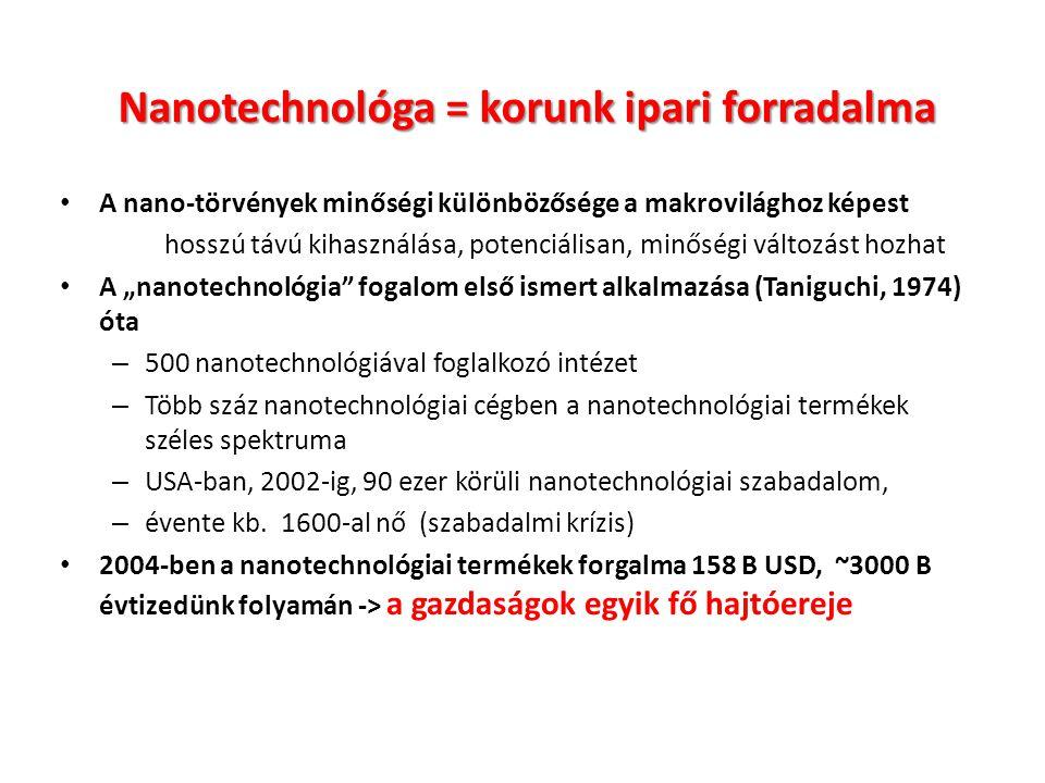 """Nanotechnológa = korunk ipari forradalma A nano-törvények minőségi különbözősége a makrovilághoz képest hosszú távú kihasználása, potenciálisan, minőségi változást hozhat A """"nanotechnológia fogalom első ismert alkalmazása (Taniguchi, 1974) óta – 500 nanotechnológiával foglalkozó intézet – Több száz nanotechnológiai cégben a nanotechnológiai termékek széles spektruma – USA-ban, 2002-ig, 90 ezer körüli nanotechnológiai szabadalom, – évente kb."""