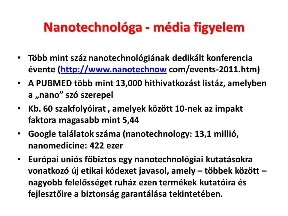 """Több mint száz nanotechnológiának dedikált konferencia évente (http://www.nanotechnow com/events-2011.htm)http://www.nanotechnow A PUBMED több mint 13,000 hithivatkozást listáz, amelyben a """"nano szó szerepel Kb."""